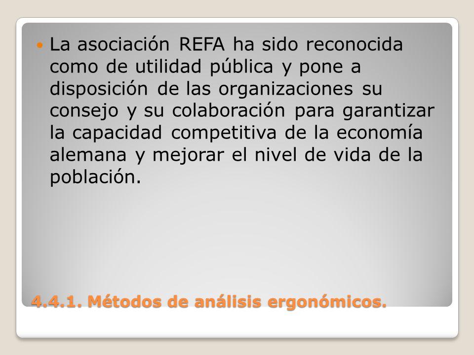 4.4.1. Métodos de análisis ergonómicos. La asociación REFA ha sido reconocida como de utilidad pública y pone a disposición de las organizaciones su c