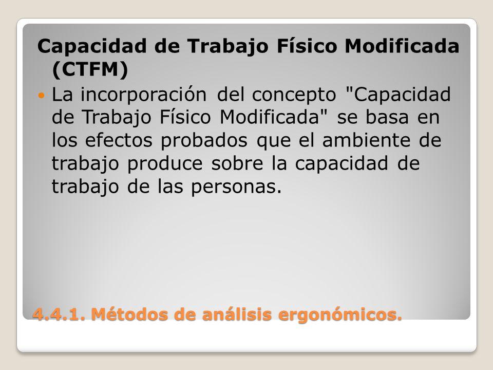 4.4.1. Métodos de análisis ergonómicos. Capacidad de Trabajo Físico Modificada (CTFM) La incorporación del concepto