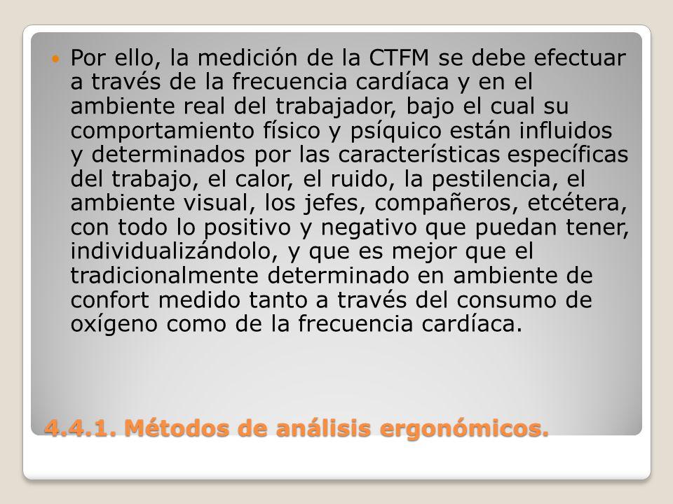 4.4.1. Métodos de análisis ergonómicos. Por ello, la medición de la CTFM se debe efectuar a través de la frecuencia cardíaca y en el ambiente real del
