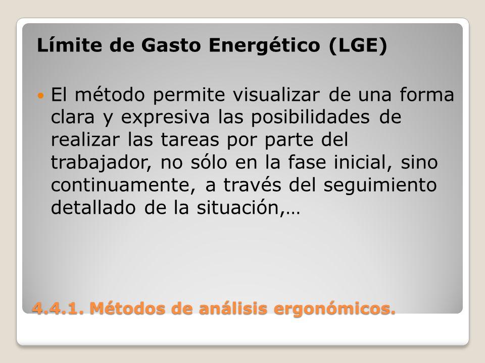 4.4.1. Métodos de análisis ergonómicos. Límite de Gasto Energético (LGE) El método permite visualizar de una forma clara y expresiva las posibilidades