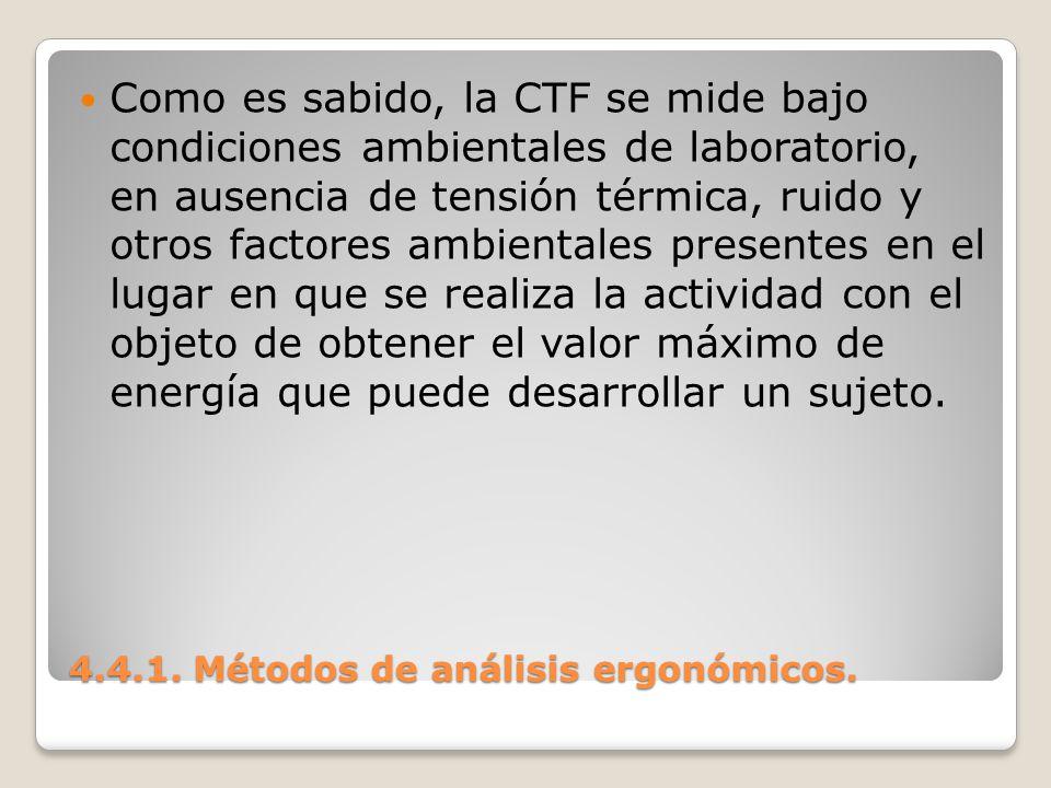 4.4.1. Métodos de análisis ergonómicos. Como es sabido, la CTF se mide bajo condiciones ambientales de laboratorio, en ausencia de tensión térmica, ru