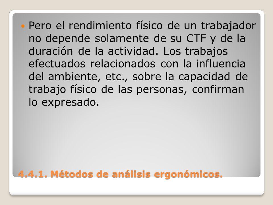 4.4.1. Métodos de análisis ergonómicos. Pero el rendimiento físico de un trabajador no depende solamente de su CTF y de la duración de la actividad. L