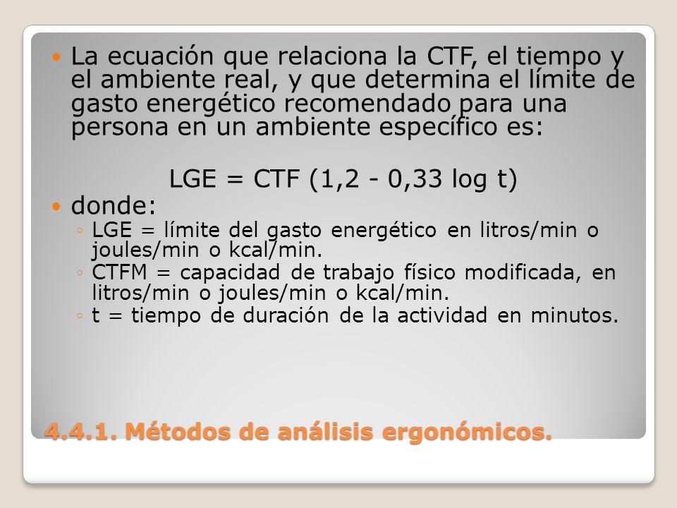 4.4.1. Métodos de análisis ergonómicos. La ecuación que relaciona la CTF, el tiempo y el ambiente real, y que determina el límite de gasto energético