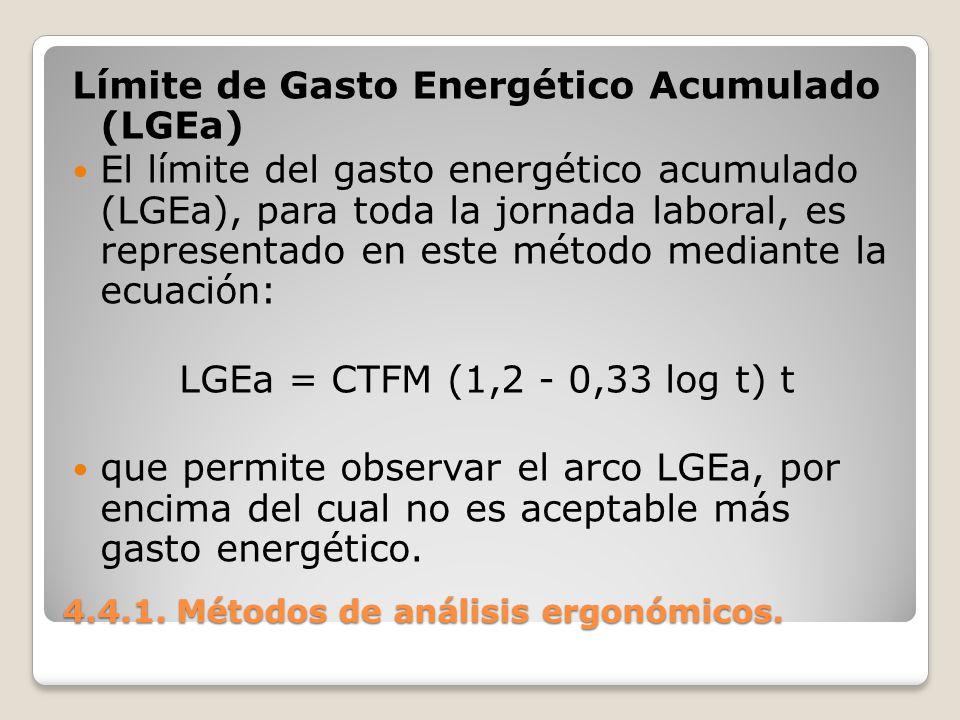 4.4.1. Métodos de análisis ergonómicos. Límite de Gasto Energético Acumulado (LGEa) El límite del gasto energético acumulado (LGEa), para toda la jorn
