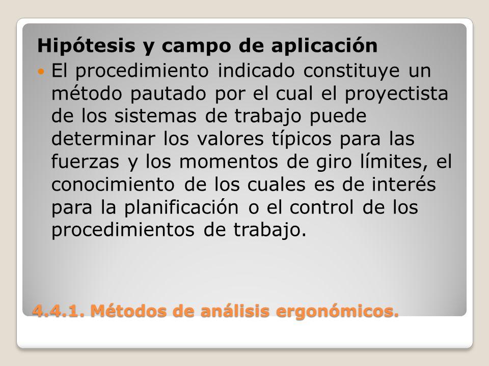 4.4.1. Métodos de análisis ergonómicos. Hipótesis y campo de aplicación El procedimiento indicado constituye un método pautado por el cual el proyecti