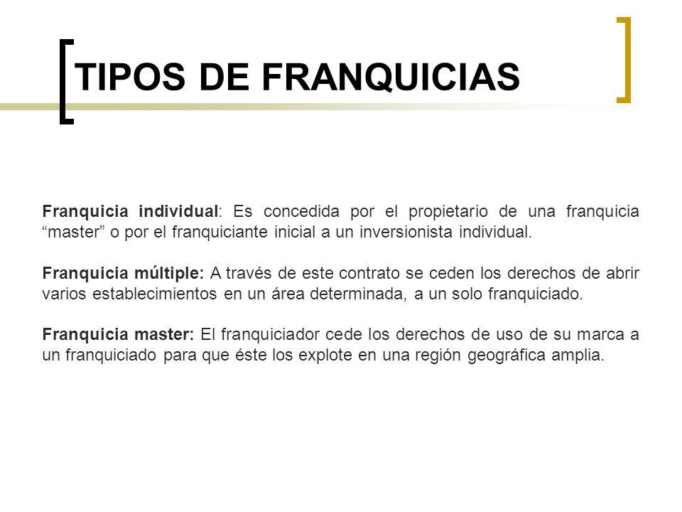 TIPOS DE FRANQUICIAS Franquicia individual: Es concedida por el propietario de una franquicia master o por el franquiciante inicial a un inversionista