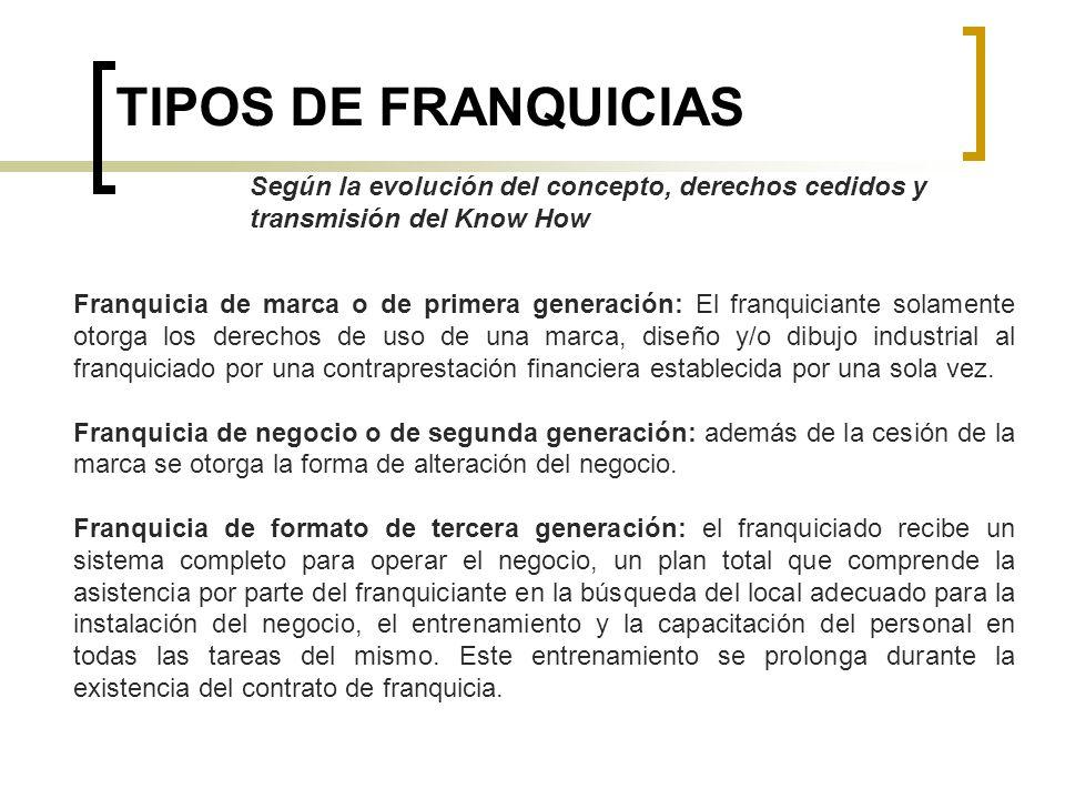 TIPOS DE FRANQUICIAS Según la evolución del concepto, derechos cedidos y transmisión del Know How Franquicia de marca o de primera generación: El fran