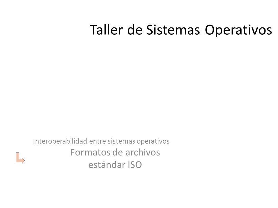 Taller de Sistemas Operativos Interoperabilidad entre sistemas operativos Formatos de archivos estándar ISO