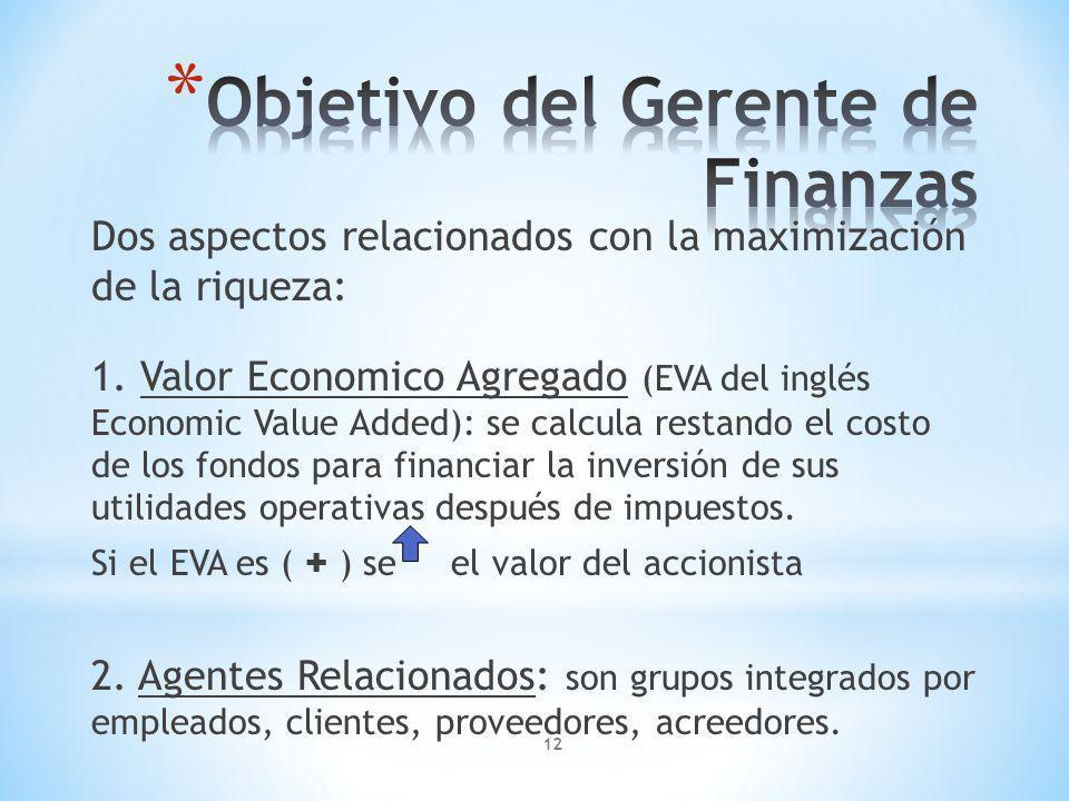 12 Dos aspectos relacionados con la maximización de la riqueza: 1.