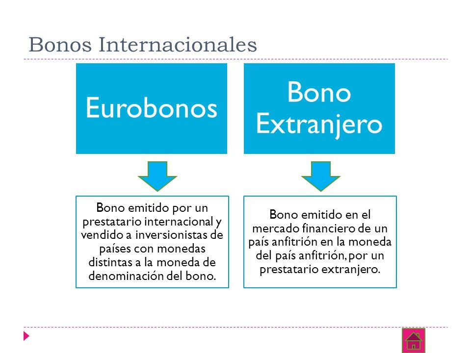 Bonos Internacionales Eurobonos Bono Extranjero Bono emitido por un prestatario internacional y vendido a inversionistas de países con monedas distintas a la moneda de denominación del bono.