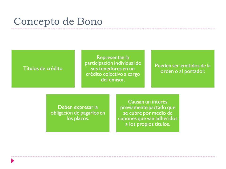 Concepto de Bono Títulos de crédito Representan la participación individual de sus tenedores en un crédito colectivo a cargo del emisor. Pueden ser em