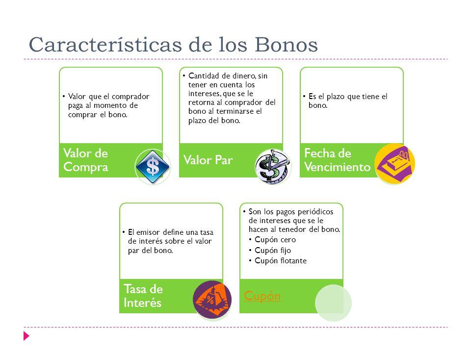 Características de los Bonos Valor que el comprador paga al momento de comprar el bono. Valor de Compra Cantidad de dinero, sin tener en cuenta los in