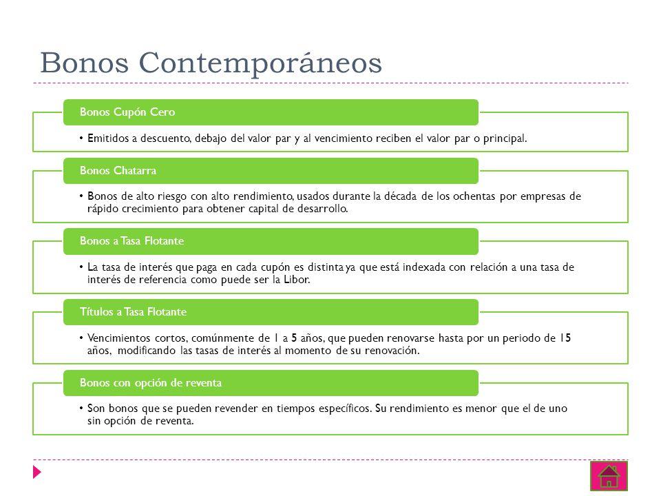 Bonos Contemporáneos Emitidos a descuento, debajo del valor par y al vencimiento reciben el valor par o principal. Bonos Cupón Cero Bonos de alto ries