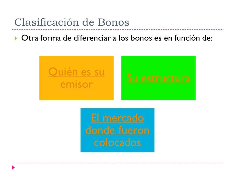 Clasificación de Bonos Otra forma de diferenciar a los bonos es en función de: Quién es su emisor Su estructura El mercado donde fueron colocados