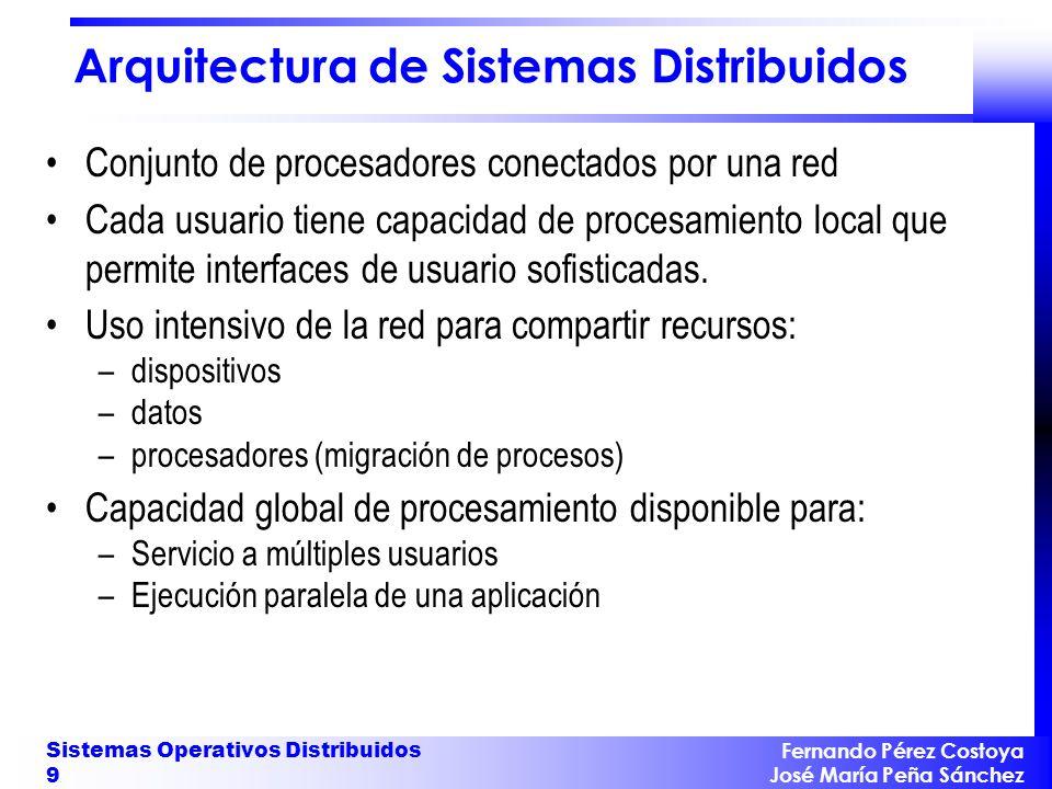 Fernando Pérez Costoya José María Peña Sánchez Sistemas Operativos Distribuidos 9 Arquitectura de Sistemas Distribuidos Conjunto de procesadores conec