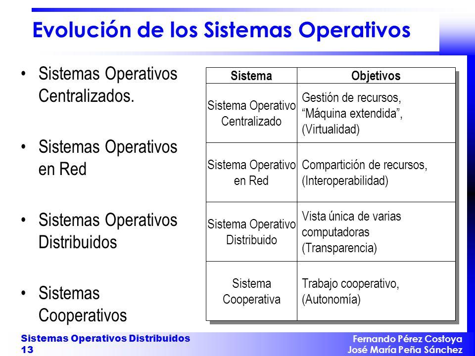 Fernando Pérez Costoya José María Peña Sánchez Sistemas Operativos Distribuidos 13 Evolución de los Sistemas Operativos Sistemas Operativos Centraliza