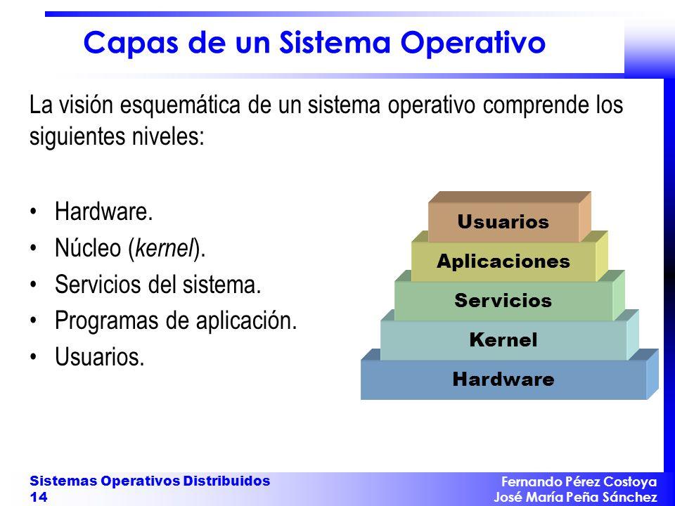 Fernando Pérez Costoya José María Peña Sánchez Sistemas Operativos Distribuidos 14 Capas de un Sistema Operativo La visión esquemática de un sistema o