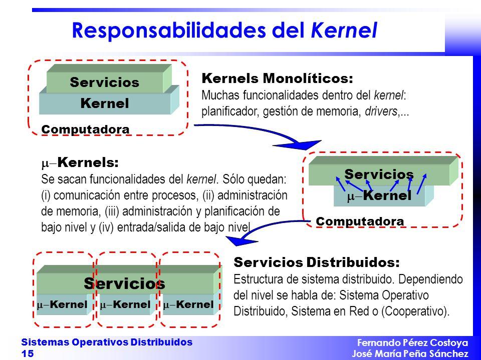 Fernando Pérez Costoya José María Peña Sánchez Sistemas Operativos Distribuidos 15 Responsabilidades del Kernel Kernel Servicios Kernel Servicios Comp