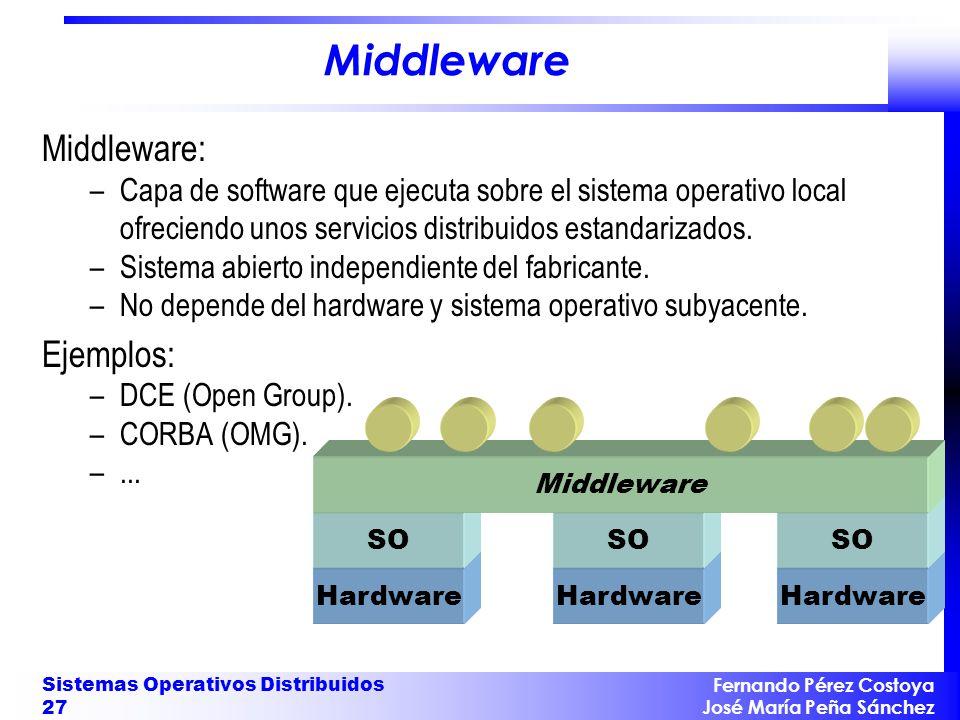 Fernando Pérez Costoya José María Peña Sánchez Sistemas Operativos Distribuidos 27 Middleware Middleware: –Capa de software que ejecuta sobre el siste
