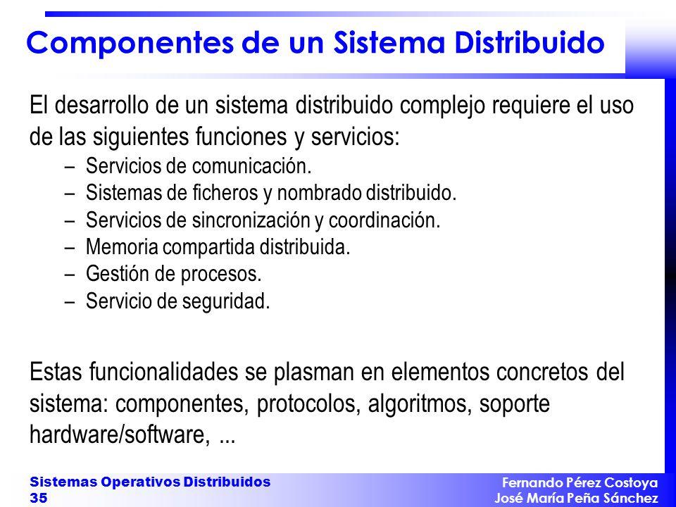 Fernando Pérez Costoya José María Peña Sánchez Sistemas Operativos Distribuidos 35 Componentes de un Sistema Distribuido El desarrollo de un sistema d