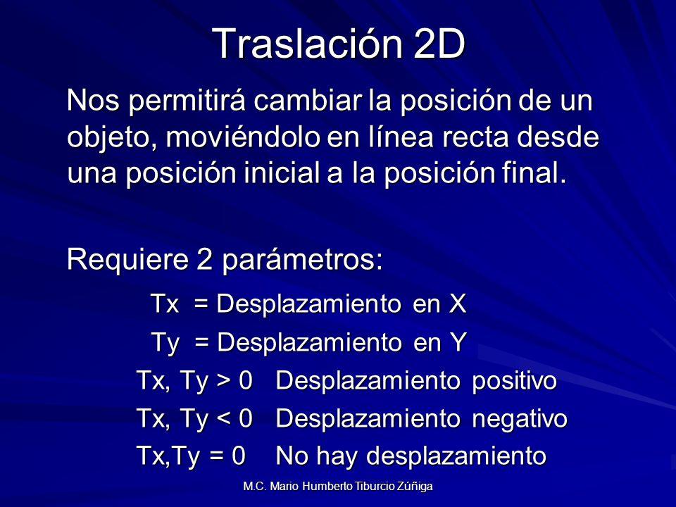 Traslación 2D Nos permitirá cambiar la posición de un objeto, moviéndolo en línea recta desde una posición inicial a la posición final. Nos permitirá