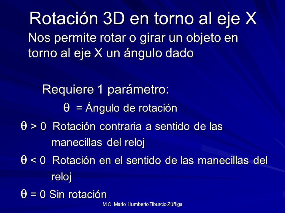Rotación 3D en torno al eje X Nos permite rotar o girar un objeto en torno al eje X un ángulo dado Nos permite rotar o girar un objeto en torno al eje