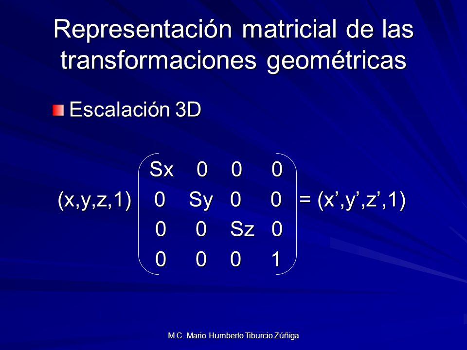 M.C. Mario Humberto Tiburcio Zúñiga Representación matricial de las transformaciones geométricas Escalación 3D Sx 0 0 0 Sx 0 0 0 (x,y,z,1) 0 Sy 0 0 =