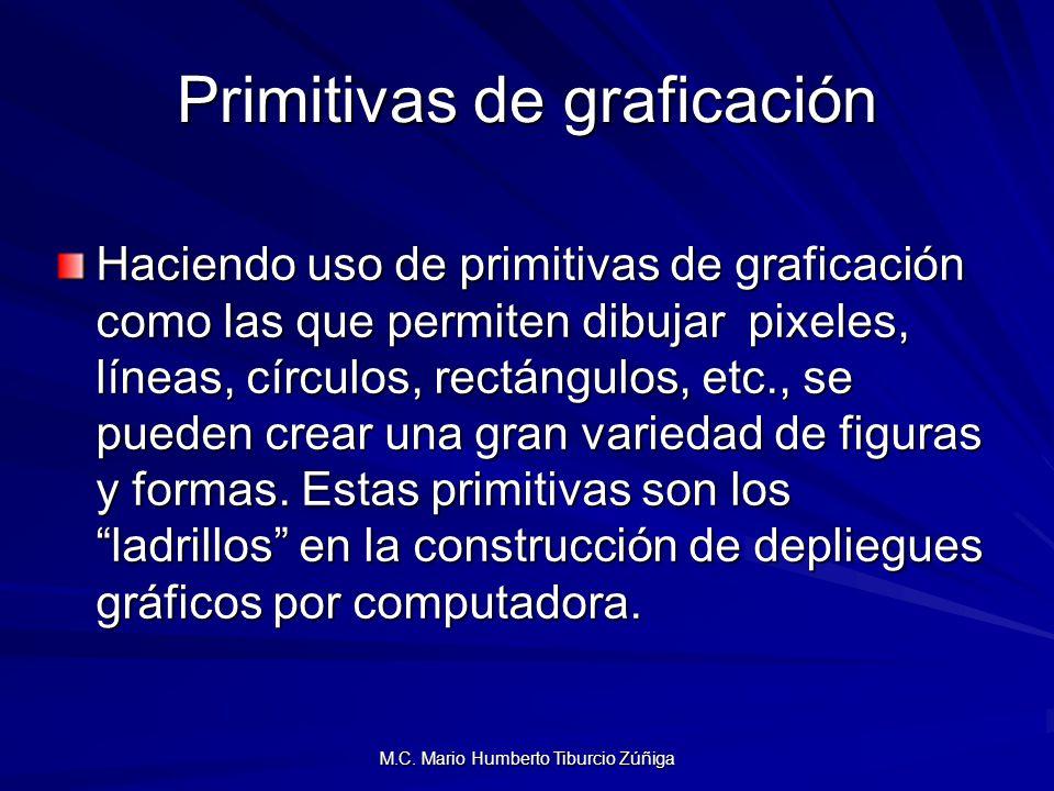 M.C. Mario Humberto Tiburcio Zúñiga Primitivas de graficación Haciendo uso de primitivas de graficación como las que permiten dibujar pixeles, líneas,