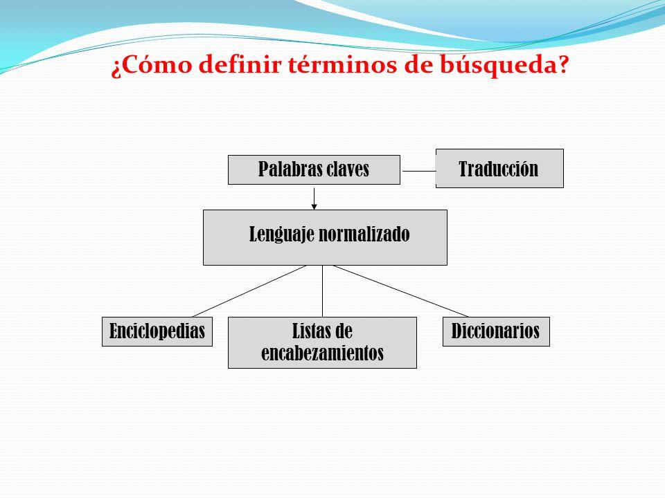 Palabras claves Traducción Lenguaje normalizado EnciclopediasListas de encabezamientos Diccionarios ¿Cómo definir términos de búsqueda?