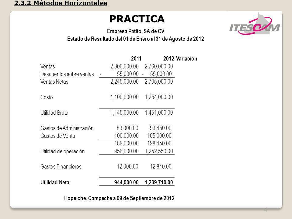 4 Empresa Patito, SA de CV Estado de Resultado del 01 de Enero al 31 de Agosto de 2012 20112012 Variación % Por Cientos Ventas 2,300,000.00 2,760,000.