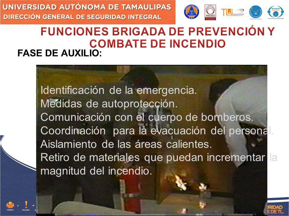 Identificación de la emergencia.Medidas de autoprotección.