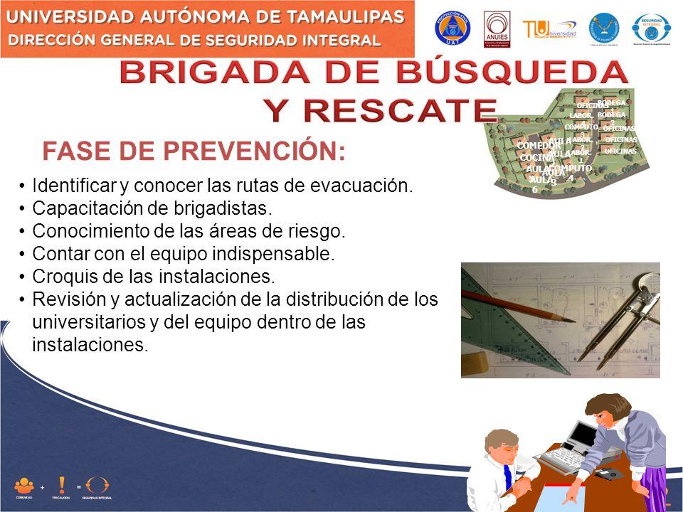 FASE DE PREVENCIÓN: Identificar y conocer las rutas de evacuación.