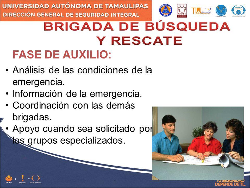 FASE DE AUXILIO: Análisis de las condiciones de la emergencia.