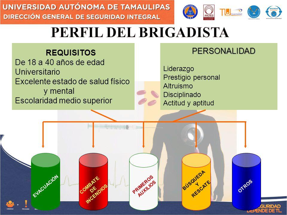 EVACUACIÓNEVACUACIÓN RESPONSABLE DEL INMUEBLE JEFE DE PISO BRIGADA BÚSQUEDA Y RESCATE RESCATE PREVENCIÓN Y COMBATE DE INCENDIO PREVENCIÓN Y COMBATE DE INCENDIO PRIMEROSAUXILIOSPRIMEROSAUXILIOS JEFE DE PISO PISO BRIGADABRIGADA