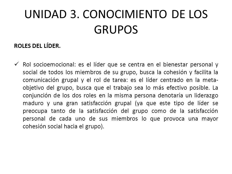 UNIDAD 3. CONOCIMIENTO DE LOS GRUPOS ROLES DEL LÍDER. Rol socioemocional: es el líder que se centra en el bienestar personal y social de todos los mie