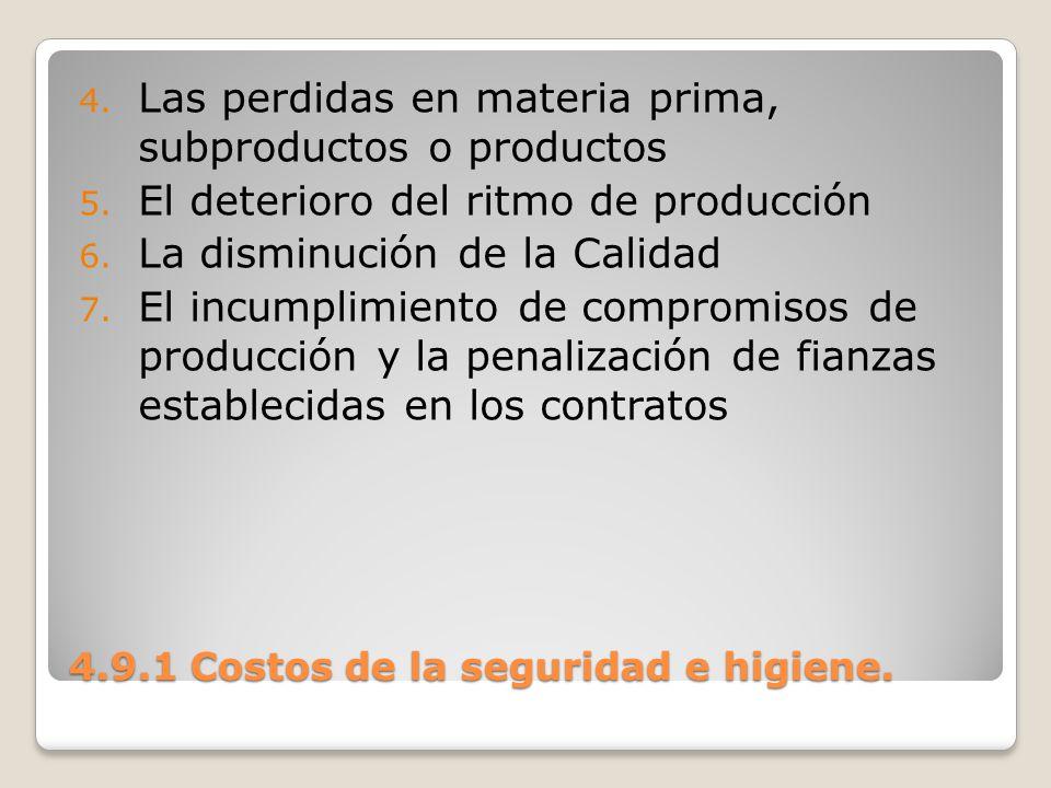 4.9.1 Costos de la seguridad e higiene. 4. Las perdidas en materia prima, subproductos o productos 5. El deterioro del ritmo de producción 6. La dismi