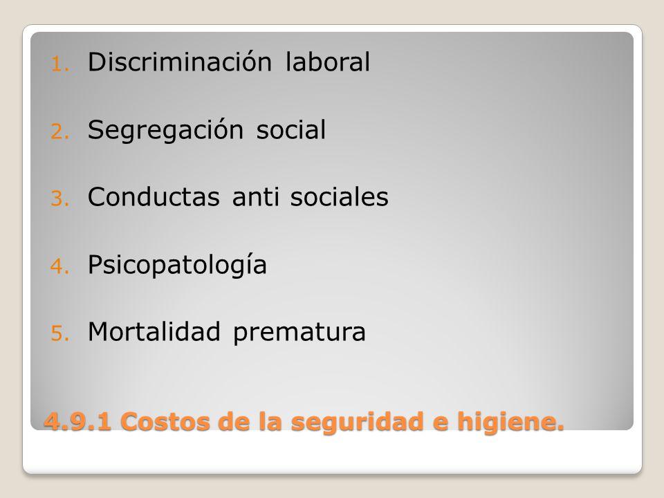 4.9.1 Costos de la seguridad e higiene. 1. Discriminación laboral 2. Segregación social 3. Conductas anti sociales 4. Psicopatología 5. Mortalidad pre