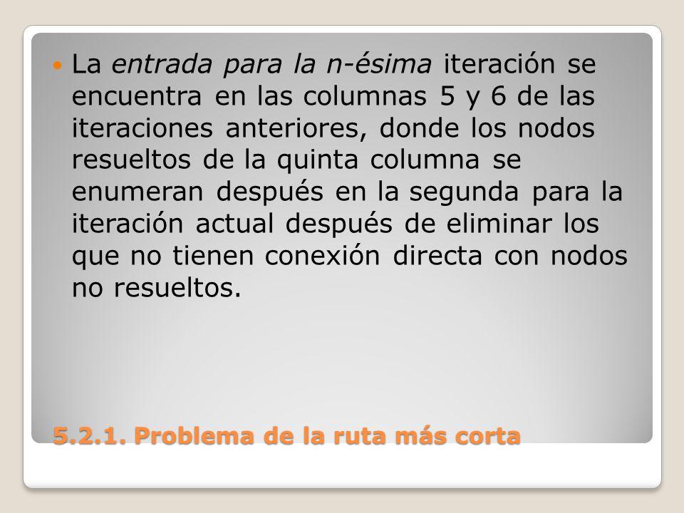 5.2.1. Problema de la ruta más corta 5.2.1. Problema de la ruta más corta La entrada para la n-ésima iteración se encuentra en las columnas 5 y 6 de l