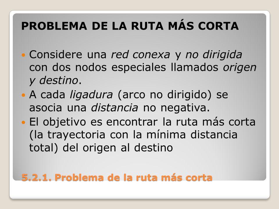 5.2.1. Problema de la ruta más corta 5.2.1. Problema de la ruta más corta PROBLEMA DE LA RUTA MÁS CORTA Considere una red conexa y no dirigida con dos