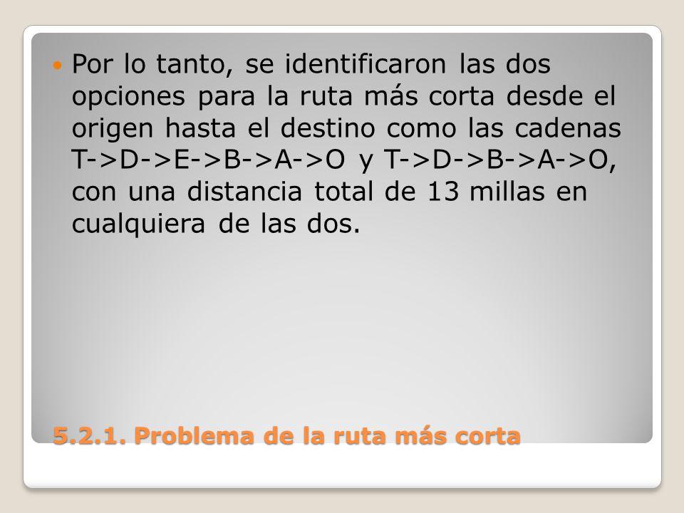 5.2.1. Problema de la ruta más corta 5.2.1. Problema de la ruta más corta Por lo tanto, se identificaron las dos opciones para la ruta más corta desde