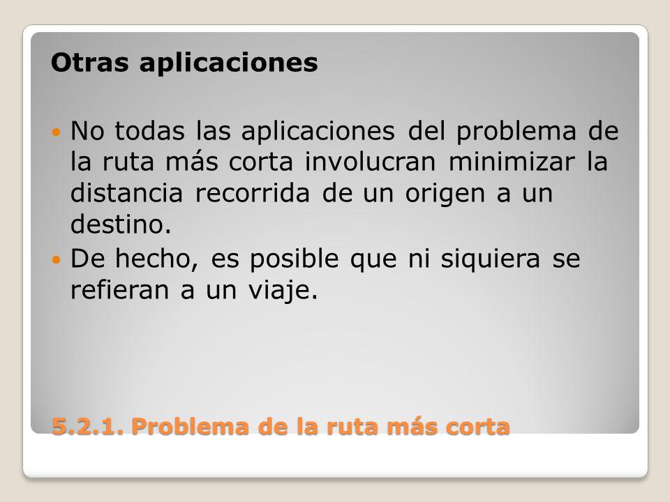 5.2.1. Problema de la ruta más corta 5.2.1. Problema de la ruta más corta Otras aplicaciones No todas las aplicaciones del problema de la ruta más cor