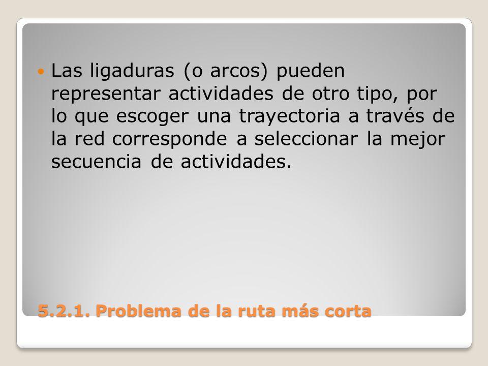 5.2.1. Problema de la ruta más corta 5.2.1. Problema de la ruta más corta Las ligaduras (o arcos) pueden representar actividades de otro tipo, por lo