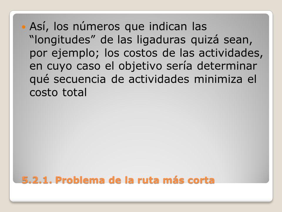 5.2.1. Problema de la ruta más corta 5.2.1. Problema de la ruta más corta Así, los números que indican las longitudes de las ligaduras quizá sean, por