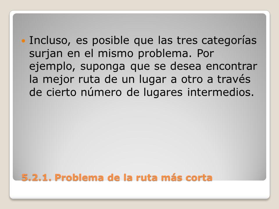 5.2.1. Problema de la ruta más corta 5.2.1. Problema de la ruta más corta Incluso, es posible que las tres categorías surjan en el mismo problema. Por