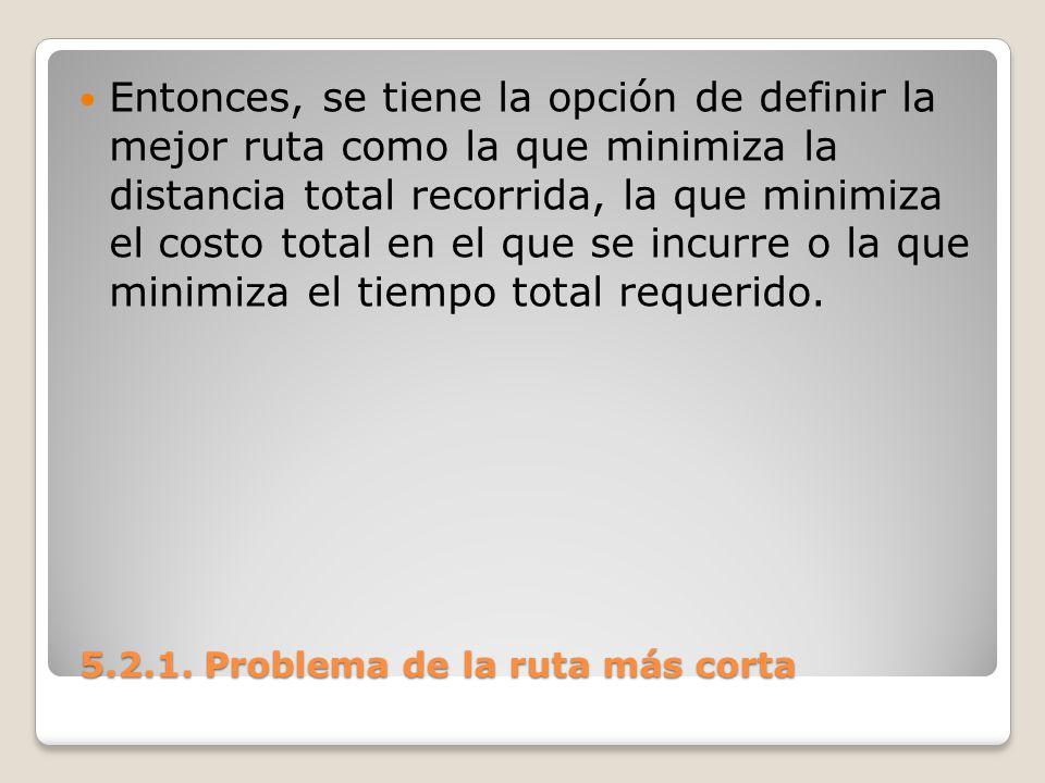 5.2.1. Problema de la ruta más corta 5.2.1. Problema de la ruta más corta Entonces, se tiene la opción de definir la mejor ruta como la que minimiza l