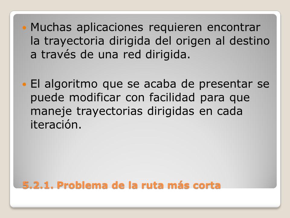 5.2.1. Problema de la ruta más corta 5.2.1. Problema de la ruta más corta Muchas aplicaciones requieren encontrar la trayectoria dirigida del origen a