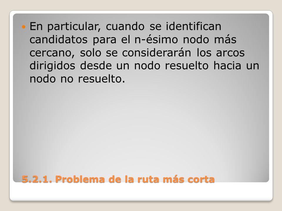 5.2.1. Problema de la ruta más corta 5.2.1. Problema de la ruta más corta En particular, cuando se identifican candidatos para el n-ésimo nodo más cer