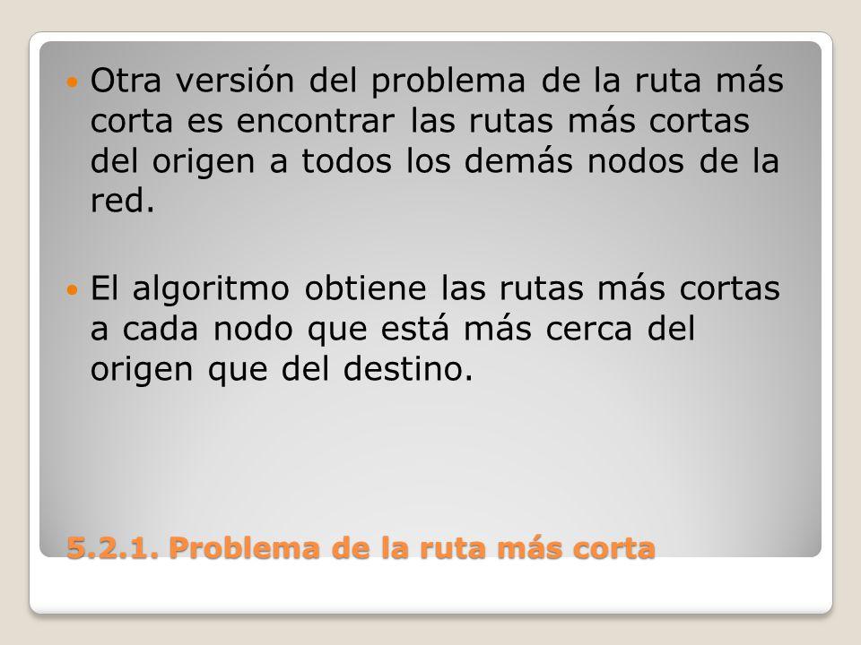 5.2.1. Problema de la ruta más corta 5.2.1. Problema de la ruta más corta Otra versión del problema de la ruta más corta es encontrar las rutas más co