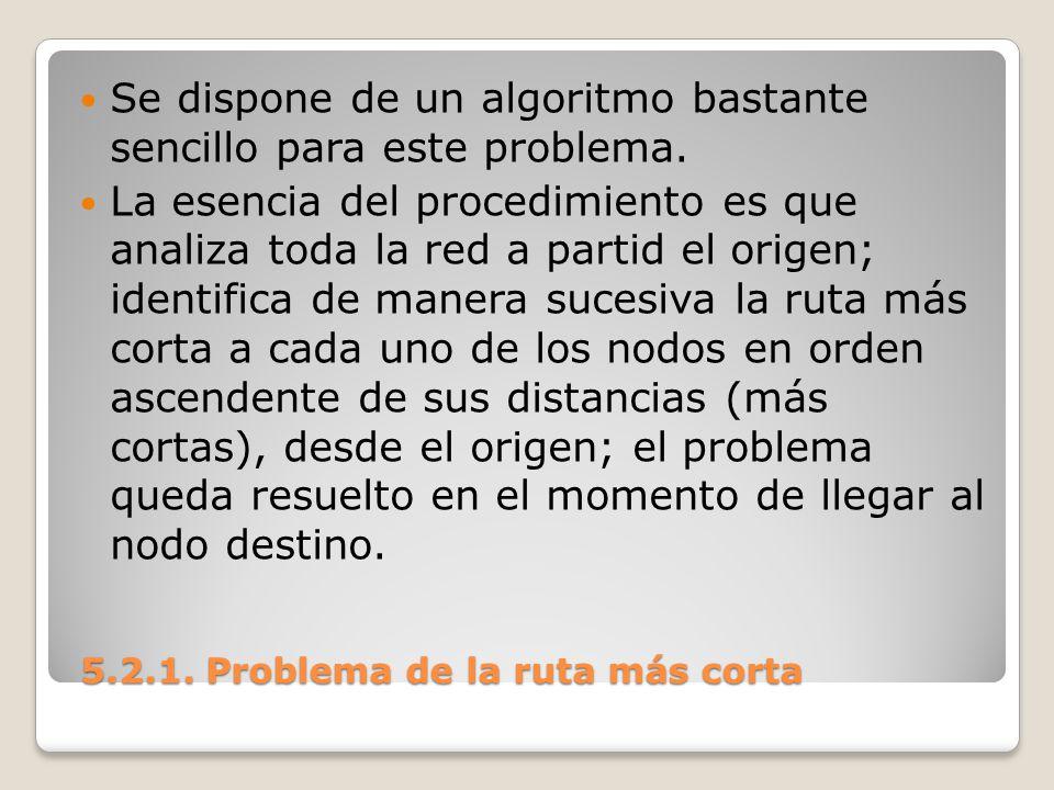 5.2.1. Problema de la ruta más corta 5.2.1. Problema de la ruta más corta Se dispone de un algoritmo bastante sencillo para este problema. La esencia