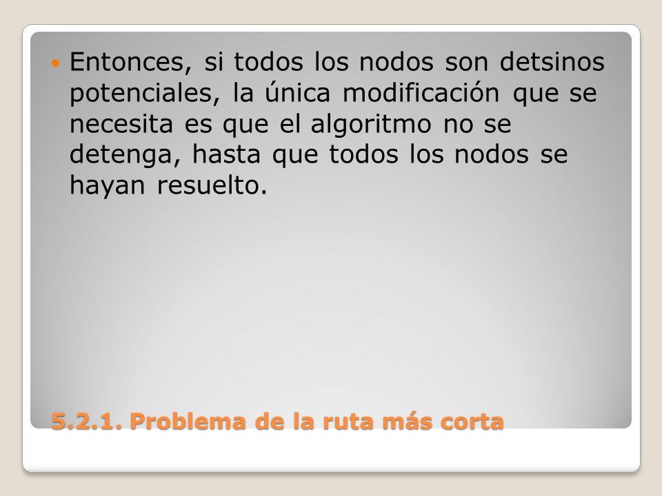 5.2.1. Problema de la ruta más corta 5.2.1. Problema de la ruta más corta Entonces, si todos los nodos son detsinos potenciales, la única modificación